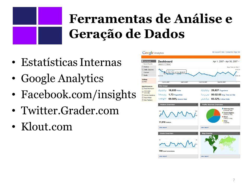 Ferramentas de Análise e Geração de Dados Estatísticas Internas Google Analytics Facebook.com/insights Twitter.Grader.com Klout.com 7
