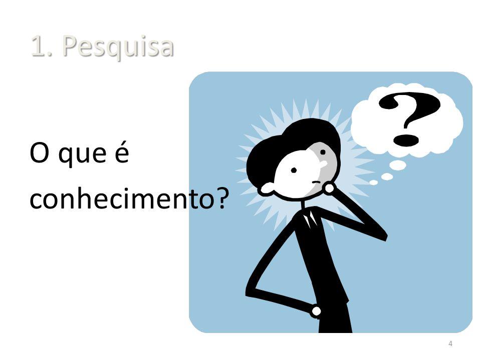 1. Pesquisa O que é conhecimento? 4