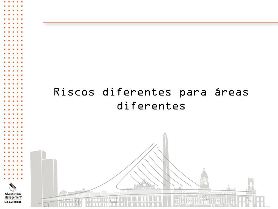 Riscos diferentes para áreas diferentes