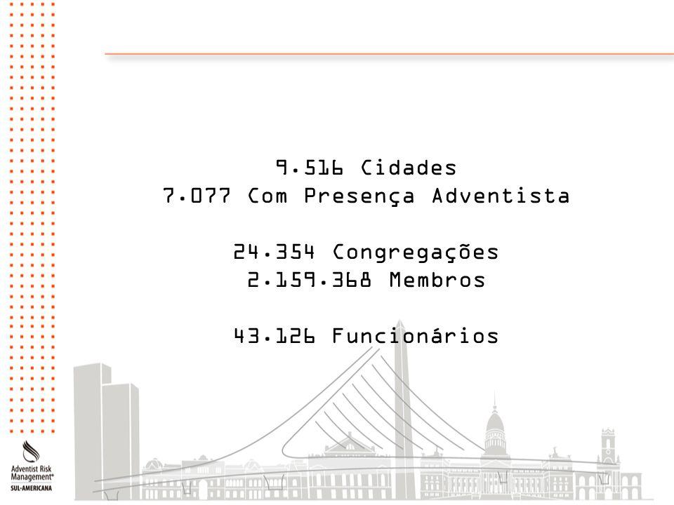 9.516 Cidades 7.077 Com Presença Adventista 24.354 Congregações 2.159.368 Membros 43.126 Funcionários
