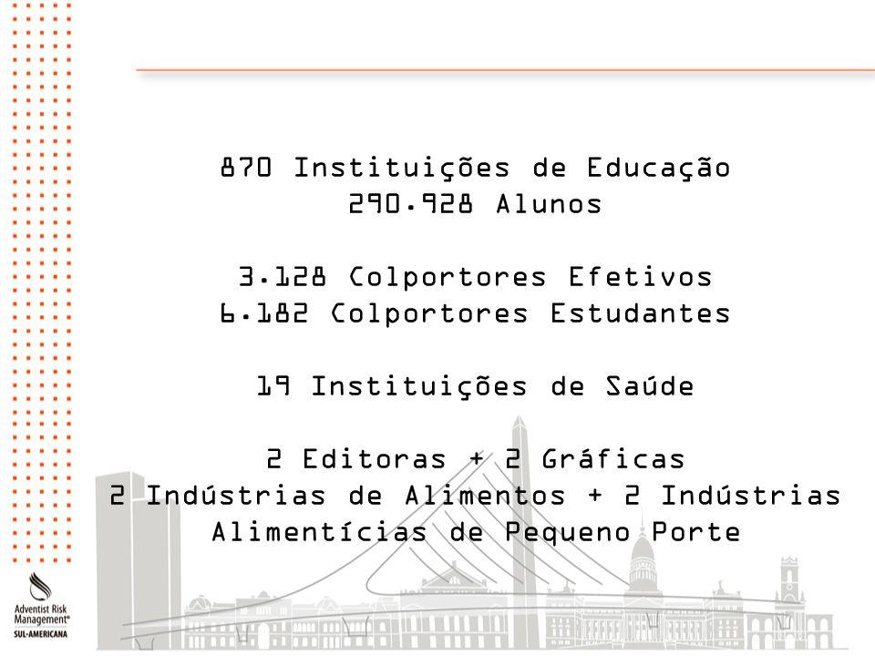 870 Instituições de Educação 290.928 Alunos 3.128 Colportores Efetivos 6.182 Colportores Estudantes 19 Instituições de Saúde 2 Editoras + 2 Gráficas 2