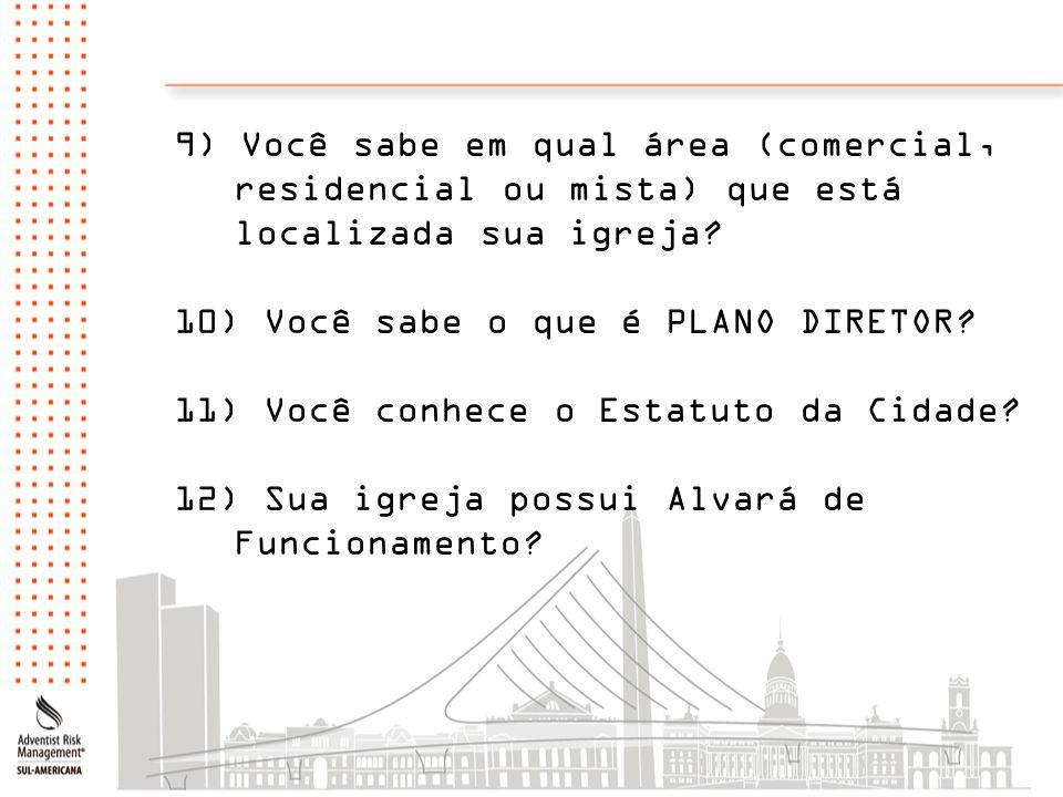 9) Você sabe em qual área (comercial, residencial ou mista) que está localizada sua igreja? 10) Você sabe o que é PLANO DIRETOR? 11) Você conhece o Es