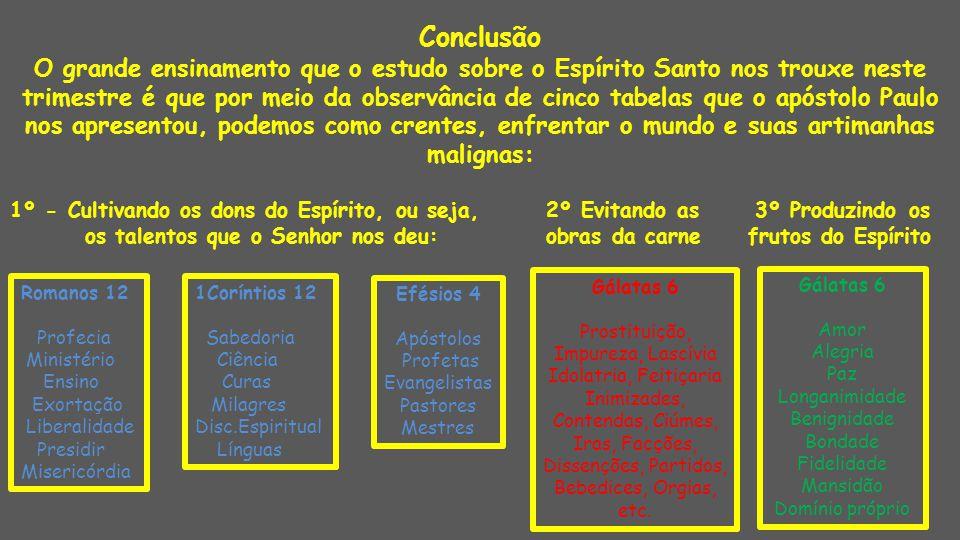 Conclusão O grande ensinamento que o estudo sobre o Espírito Santo nos trouxe neste trimestre é que por meio da observância de cinco tabelas que o apó
