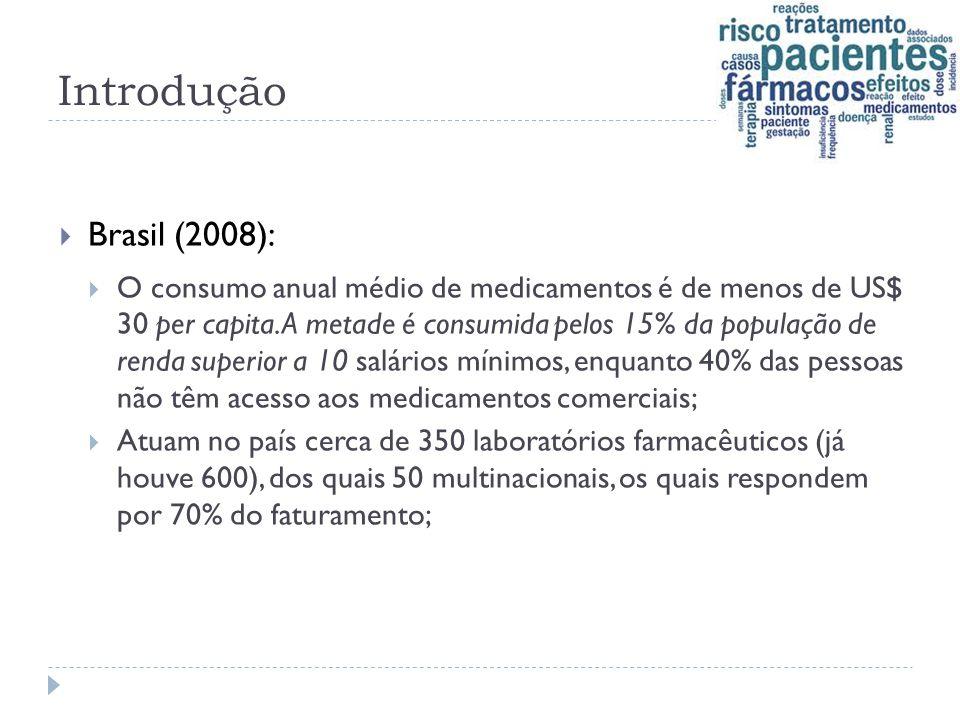 Introdução  Brasil (2008):  O consumo anual médio de medicamentos é de menos de US$ 30 per capita. A metade é consumida pelos 15% da população de re