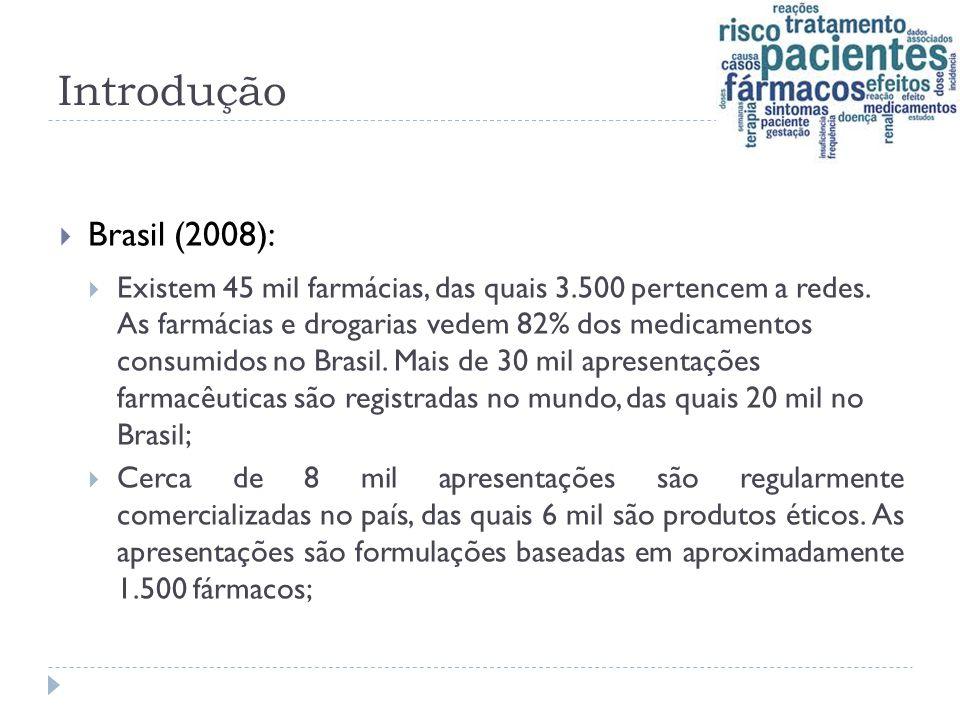 Introdução  Brasil (2008):  Existem 45 mil farmácias, das quais 3.500 pertencem a redes. As farmácias e drogarias vedem 82% dos medicamentos consumi