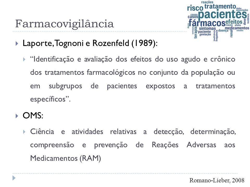 """Farmacovigilância  Laporte, Tognoni e Rozenfeld (1989):  """"Identificação e avaliação dos efeitos do uso agudo e crônico dos tratamentos farmacológico"""