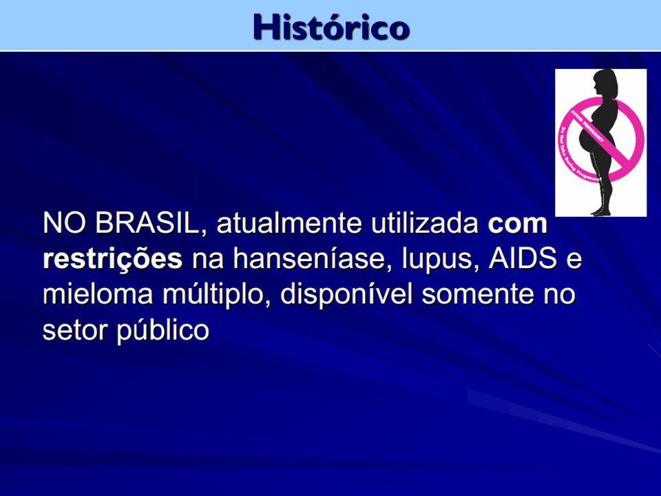 Introdução  Brasil (2008):  Dentre os tipos de medicamentos existentes no mercado brasileiro podemos citar: medicamento referência (éticos/marca), medicamento similar, medicamento genérico e medicamento manipulado.