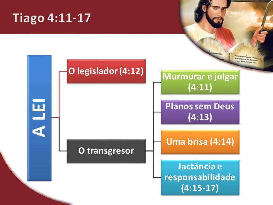 A LEI O legislador (4:12) O transgresor Murmurar e julgar (4:11) Planos sem Deus (4:13) Uma brisa (4:14) Jactância e responsabilidade (4:15-17)