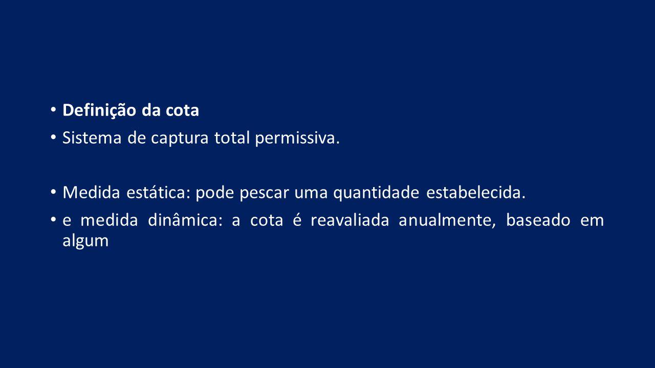 Definição da cota Sistema de captura total permissiva.