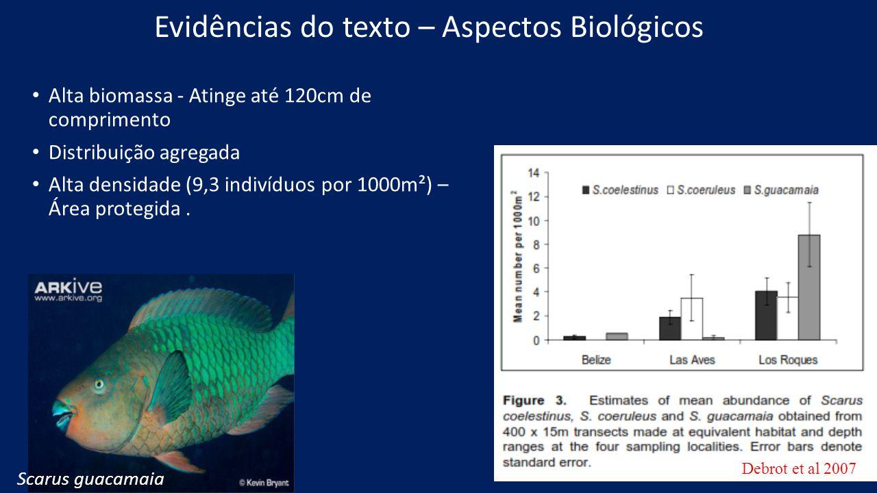 Evidências do texto – Aspectos Biológicos Alta biomassa - Atinge até 120cm de comprimento Distribuição agregada Alta densidade (9,3 indivíduos por 1000m²) – Área protegida.