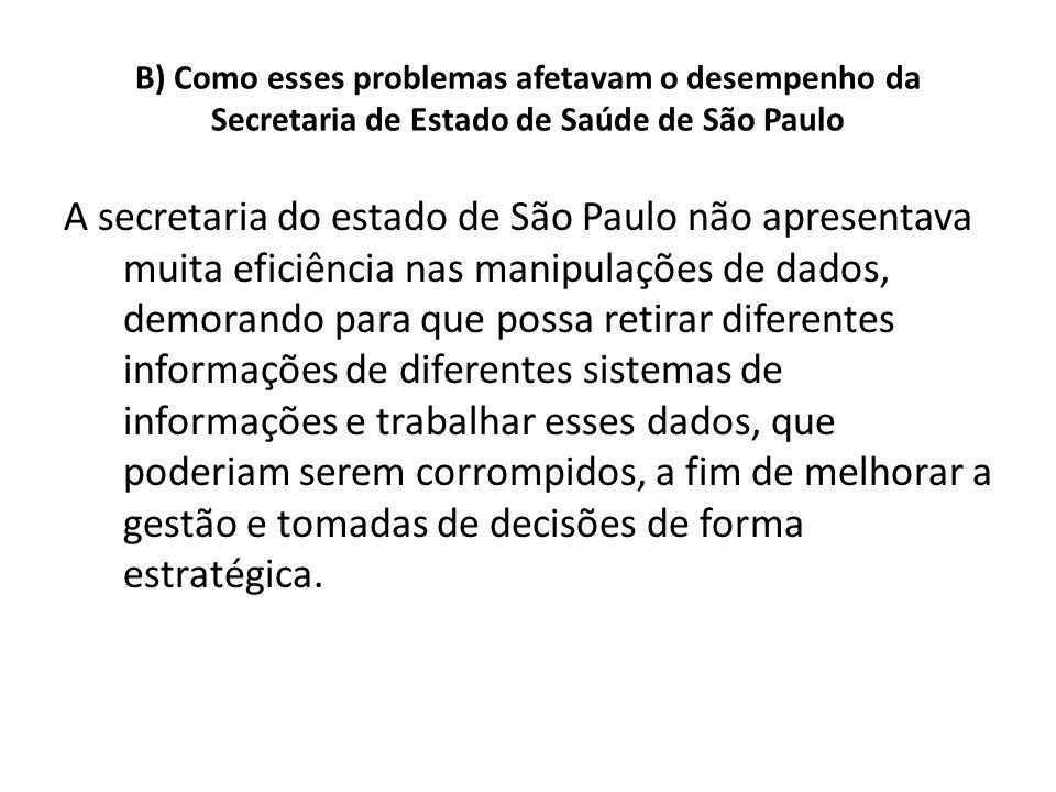 B) Como esses problemas afetavam o desempenho da Secretaria de Estado de Saúde de São Paulo A secretaria do estado de São Paulo não apresentava muita