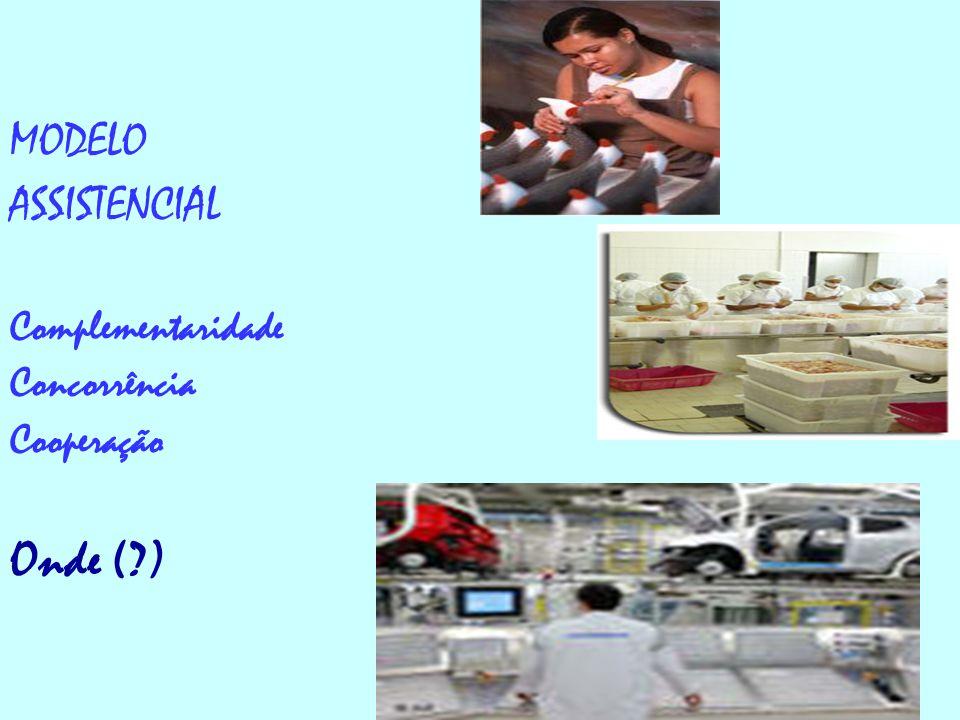 MODELO ASSISTENCIAL Complementaridade Concorrência Cooperação Onde (?)