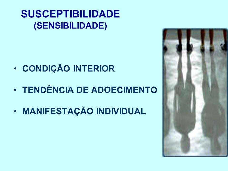 SUSCEPTIBILIDADE (SENSIBILIDADE) CONDIÇÃO INTERIOR TENDÊNCIA DE ADOECIMENTO MANIFESTAÇÃO INDIVIDUAL