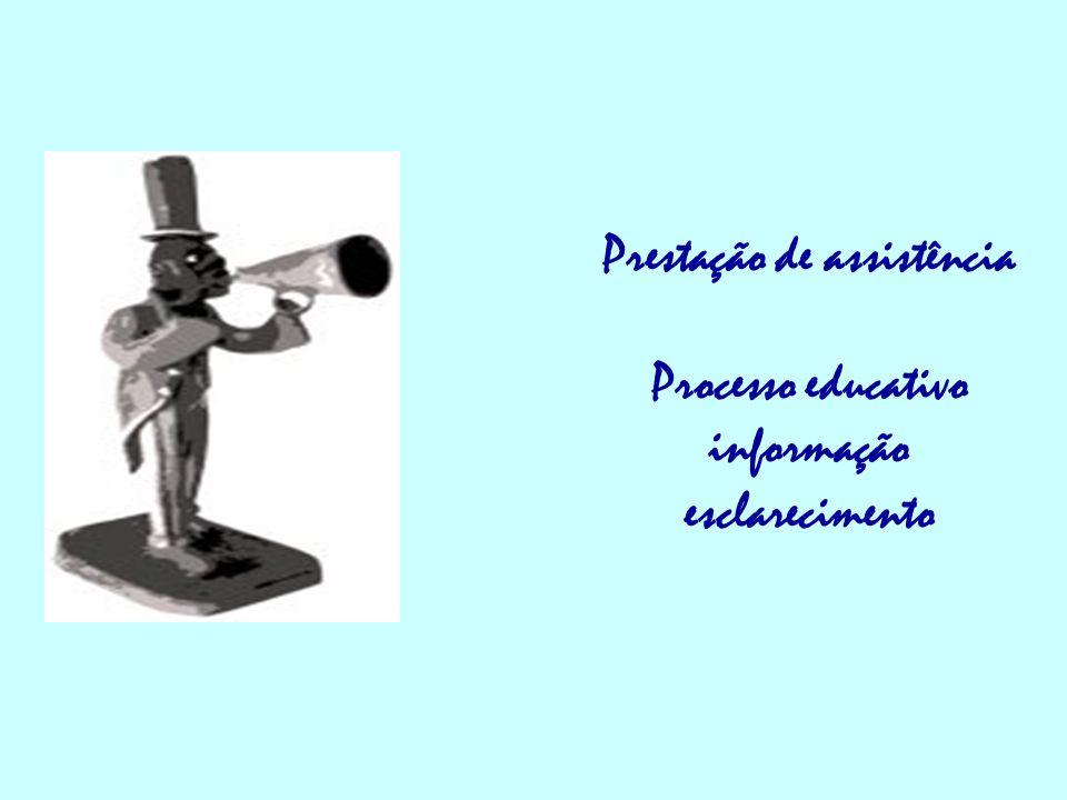 Prestação de assistência Processo educativo informação esclarecimento