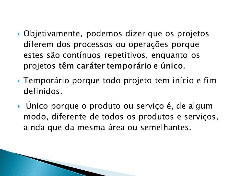  Projetos são criados em todos os níveis da organização, em um único departamento da empresa ou fora suas fronteiras.