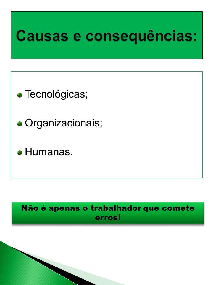 Tecnológicas; Organizacionais; Humanas. Não é apenas o trabalhador que comete erros!