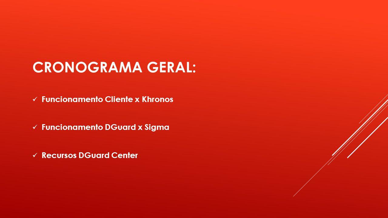 CRONOGRAMA GERAL: Funcionamento Cliente x Khronos Funcionamento DGuard x Sigma Recursos DGuard Center