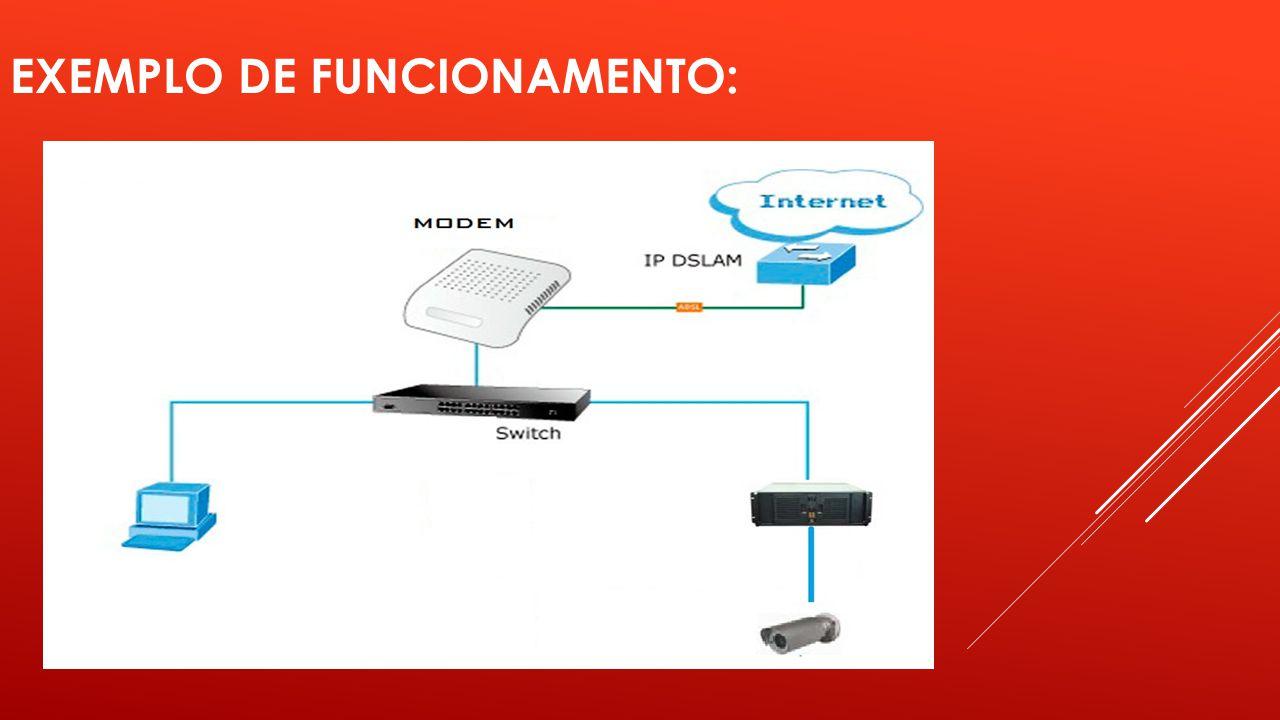 DADOS DO CLIENTE DGUARD: Contem informações como IP de Acesso, usuário que esta sendo usado, modelo e fabricante do Equipamento.