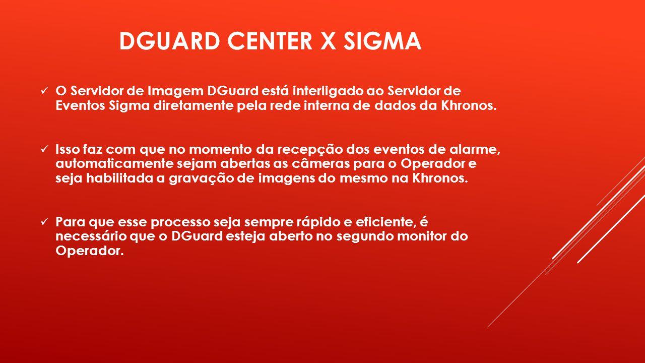 DGUARD CENTER X SIGMA O Servidor de Imagem DGuard está interligado ao Servidor de Eventos Sigma diretamente pela rede interna de dados da Khronos. Iss