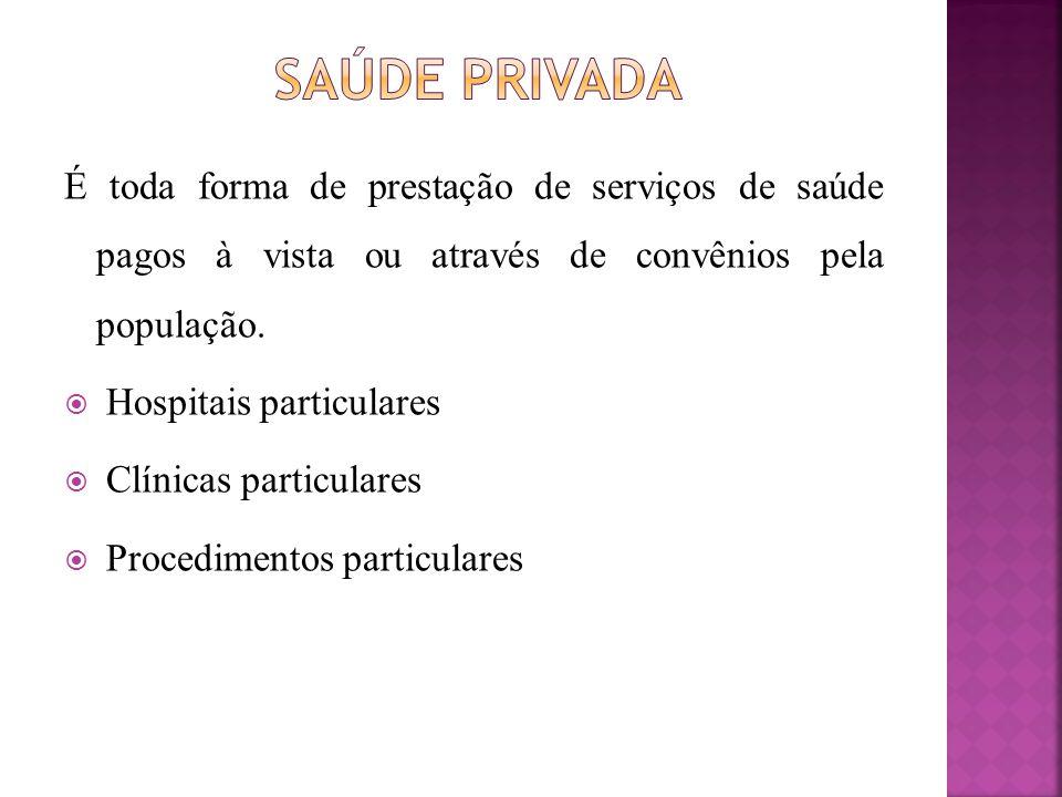 É toda forma de prestação de serviços de saúde pagos à vista ou através de convênios pela população.  Hospitais particulares  Clínicas particulares