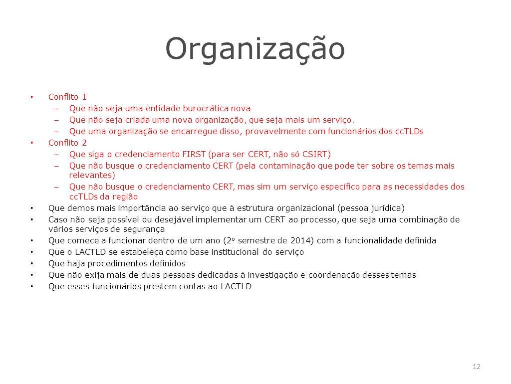 Organização Conflito 1 – Que não seja uma entidade burocrática nova – Que não seja criada uma nova organização, que seja mais um serviço.