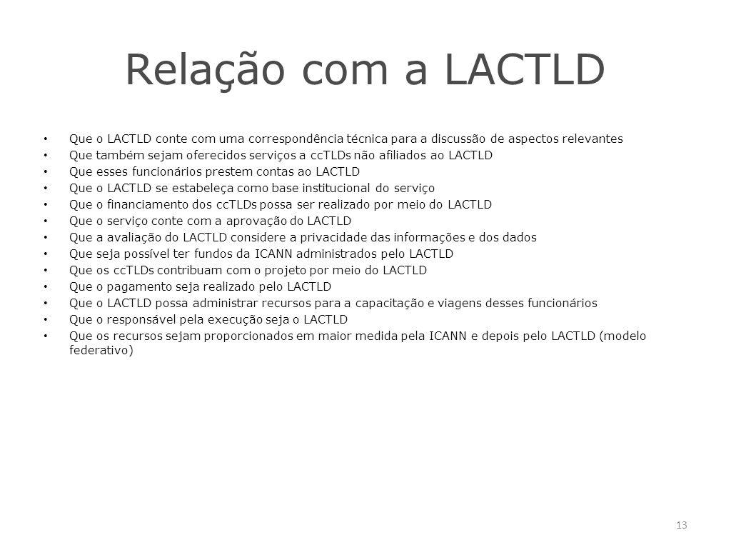 Relação com a LACTLD Que o LACTLD conte com uma correspondência técnica para a discussão de aspectos relevantes Que também sejam oferecidos serviços a ccTLDs não afiliados ao LACTLD Que esses funcionários prestem contas ao LACTLD Que o LACTLD se estabeleça como base institucional do serviço Que o financiamento dos ccTLDs possa ser realizado por meio do LACTLD Que o serviço conte com a aprovação do LACTLD Que a avaliação do LACTLD considere a privacidade das informações e dos dados Que seja possível ter fundos da ICANN administrados pelo LACTLD Que os ccTLDs contribuam com o projeto por meio do LACTLD Que o pagamento seja realizado pelo LACTLD Que o LACTLD possa administrar recursos para a capacitação e viagens desses funcionários Que o responsável pela execução seja o LACTLD Que os recursos sejam proporcionados em maior medida pela ICANN e depois pelo LACTLD (modelo federativo) 13