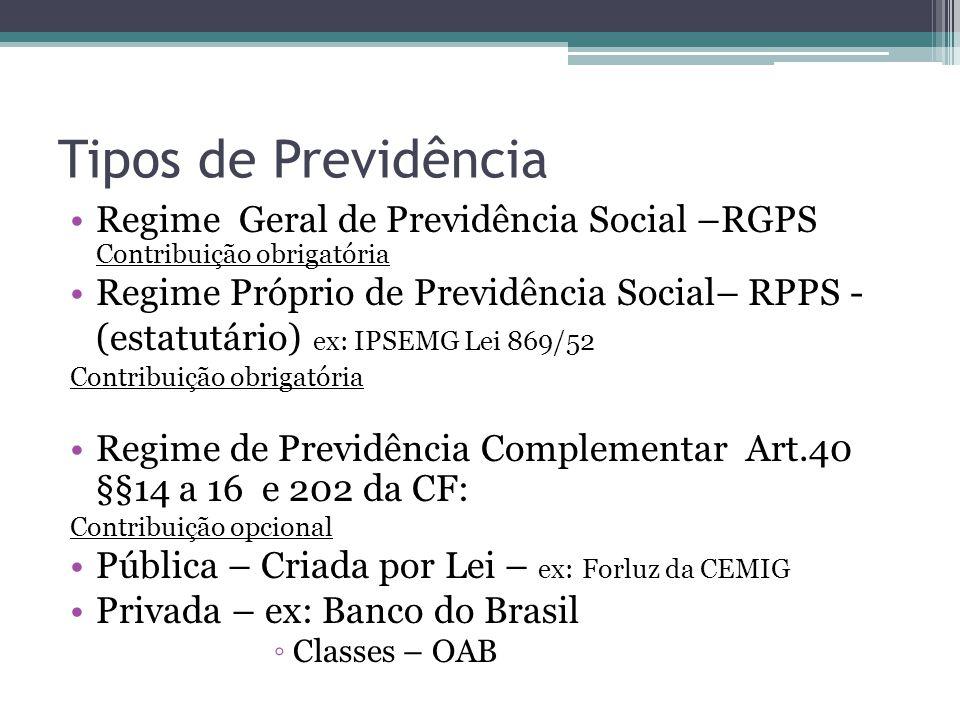 Tipos de Previdência Regime Geral de Previdência Social –RGPS Contribuição obrigatória Regime Próprio de Previdência Social– RPPS - (estatutário) ex:
