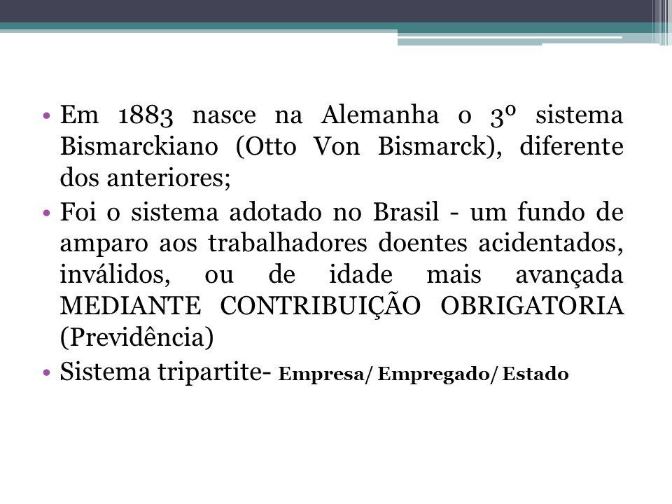 Em 1883 nasce na Alemanha o 3º sistema Bismarckiano (Otto Von Bismarck), diferente dos anteriores; Foi o sistema adotado no Brasil - um fundo de ampar