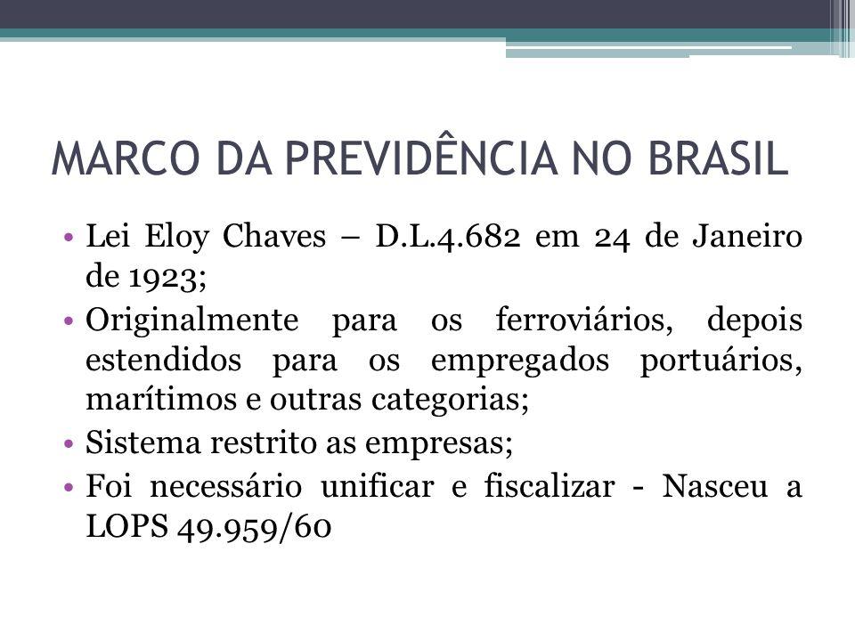 MARCO DA PREVIDÊNCIA NO BRASIL Lei Eloy Chaves – D.L.4.682 em 24 de Janeiro de 1923; Originalmente para os ferroviários, depois estendidos para os emp