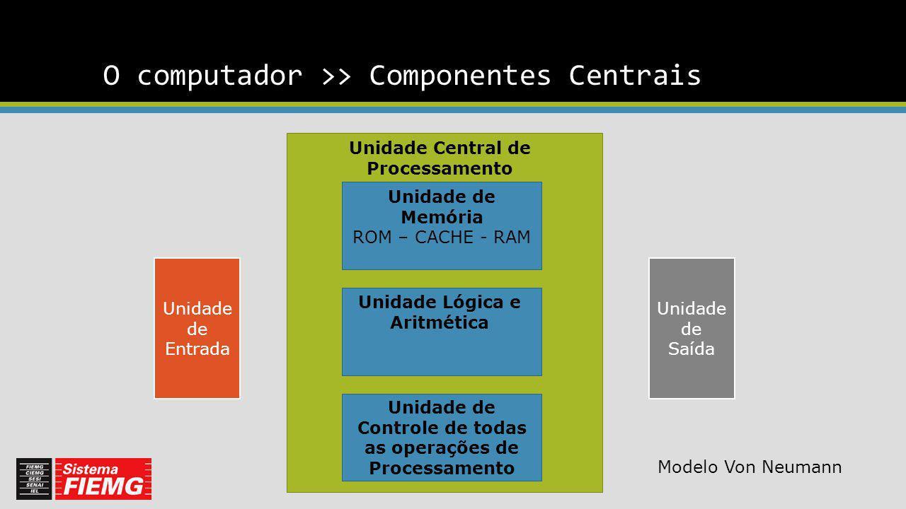 O computador >> Componentes Centrais Unidade de Entrada Unidade de Saída Unidade Central de Processamento Unidade de Memória ROM – CACHE - RAM Unidade Lógica e Aritmética Unidade de Controle de todas as operações de Processamento Modelo Von Neumann