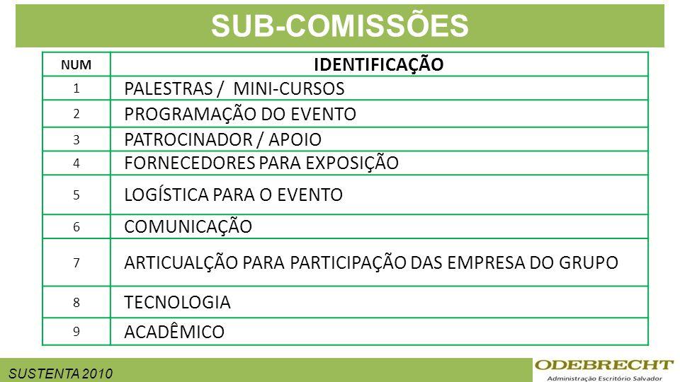 SUSTENTA 2010 SUB-COMISSÕES NUM IDENTIFICAÇÃO 1 PALESTRAS / MINI-CURSOS 2 PROGRAMAÇÃO DO EVENTO 3 PATROCINADOR / APOIO 4 FORNECEDORES PARA EXPOSIÇÃO 5 LOGÍSTICA PARA O EVENTO 6 COMUNICAÇÃO 7 ARTICUALÇÃO PARA PARTICIPAÇÃO DAS EMPRESA DO GRUPO 8 TECNOLOGIA 9 ACADÊMICO