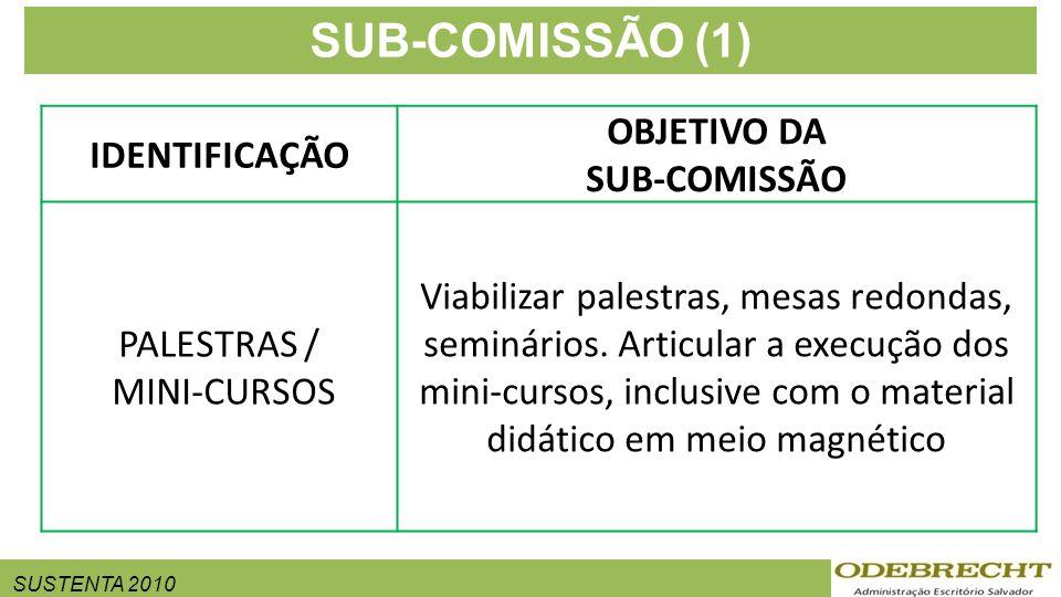 SUSTENTA 2010 SUB-COMISSÃO (1) IDENTIFICAÇÃO OBJETIVO DA SUB-COMISSÃO PALESTRAS / MINI-CURSOS Viabilizar palestras, mesas redondas, seminários. Articu