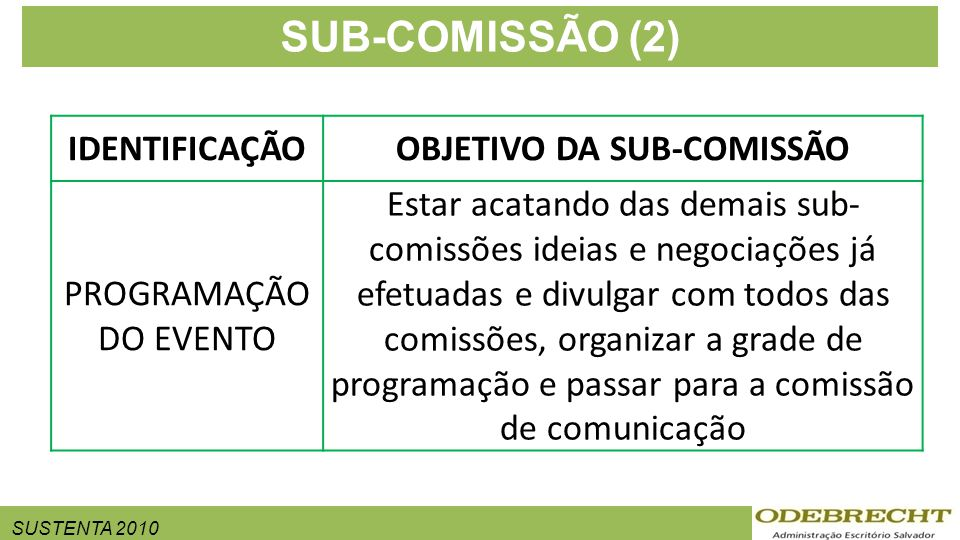 SUSTENTA 2010 SUB-COMISSÃO (2) IDENTIFICAÇÃOOBJETIVO DA SUB-COMISSÃO PROGRAMAÇÃO DO EVENTO Estar acatando das demais sub- comissões ideias e negociações já efetuadas e divulgar com todos das comissões, organizar a grade de programação e passar para a comissão de comunicação