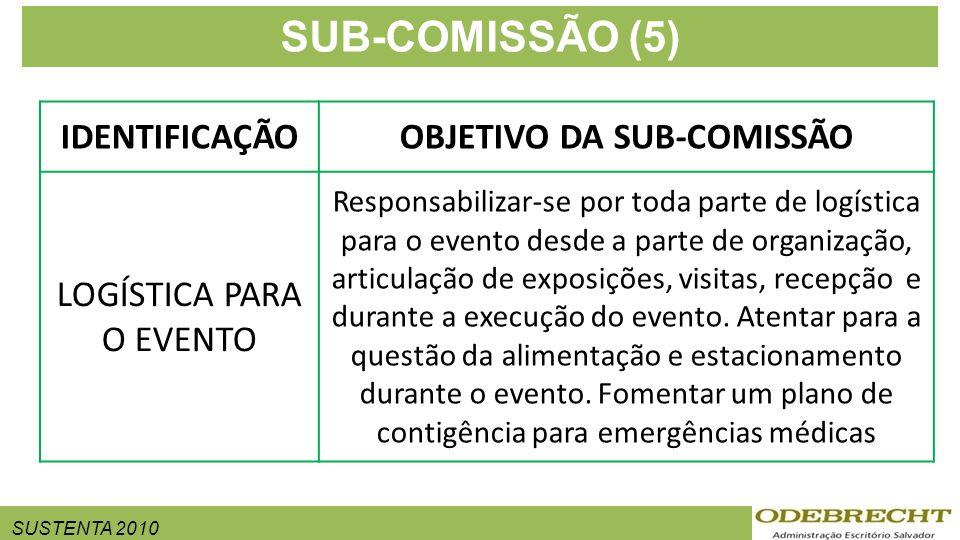 SUSTENTA 2010 SUB-COMISSÃO (5) IDENTIFICAÇÃOOBJETIVO DA SUB-COMISSÃO LOGÍSTICA PARA O EVENTO Responsabilizar-se por toda parte de logística para o eve