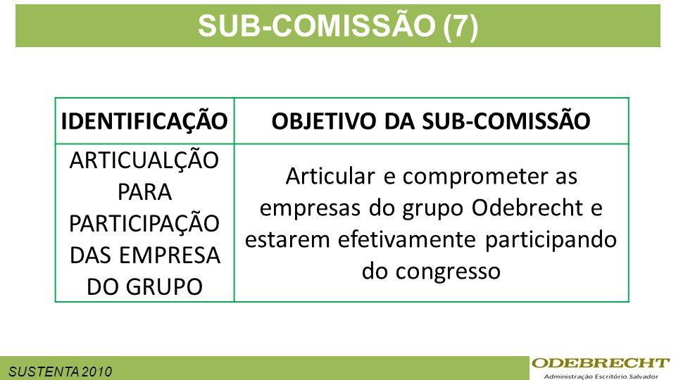 SUSTENTA 2010 SUB-COMISSÃO (7) IDENTIFICAÇÃOOBJETIVO DA SUB-COMISSÃO ARTICUALÇÃO PARA PARTICIPAÇÃO DAS EMPRESA DO GRUPO Articular e comprometer as emp