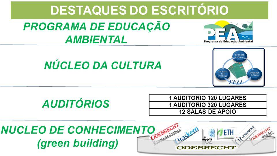 DESTAQUES DO ESCRITÓRIO AUDITÓRIOS TEO NÚCLEO DA CULTURA PROGRAMA DE EDUCAÇÃO AMBIENTAL 1 AUDITÓRIO 120 LUGARES 1 AUDITÓRIO 320 LUGARES 12 SALAS DE AP