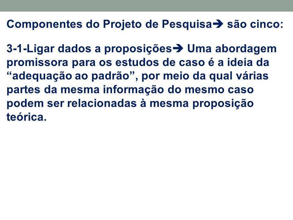 """Componentes do Projeto de Pesquisa  são cinco: 3-1-Ligar dados a proposições  Uma abordagem promissora para os estudos de caso é a ideia da """"adequaç"""