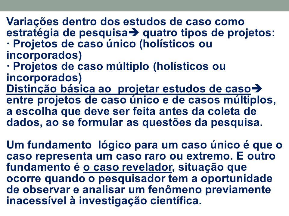 Variações dentro dos estudos de caso como estratégia de pesquisa  quatro tipos de projetos:  Projetos de caso único (holísticos ou incorporados)  P
