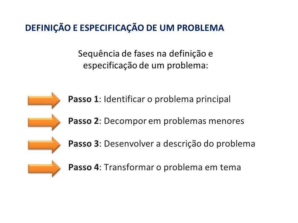 DEFINIÇÃO E ESPECIFICAÇÃO DE UM PROBLEMA Sequência de fases na definição e especificação de um problema: Passo 1: Identificar o problema principal Passo 2: Decompor em problemas menores Passo 3: Desenvolver a descrição do problema Passo 4: Transformar o problema em tema