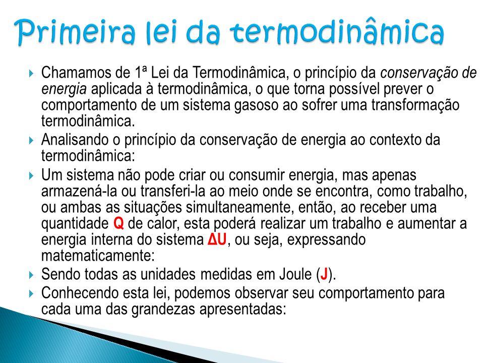  Chamamos de 1ª Lei da Termodinâmica, o princípio da conservação de energia aplicada à termodinâmica, o que torna possível prever o comportamento de