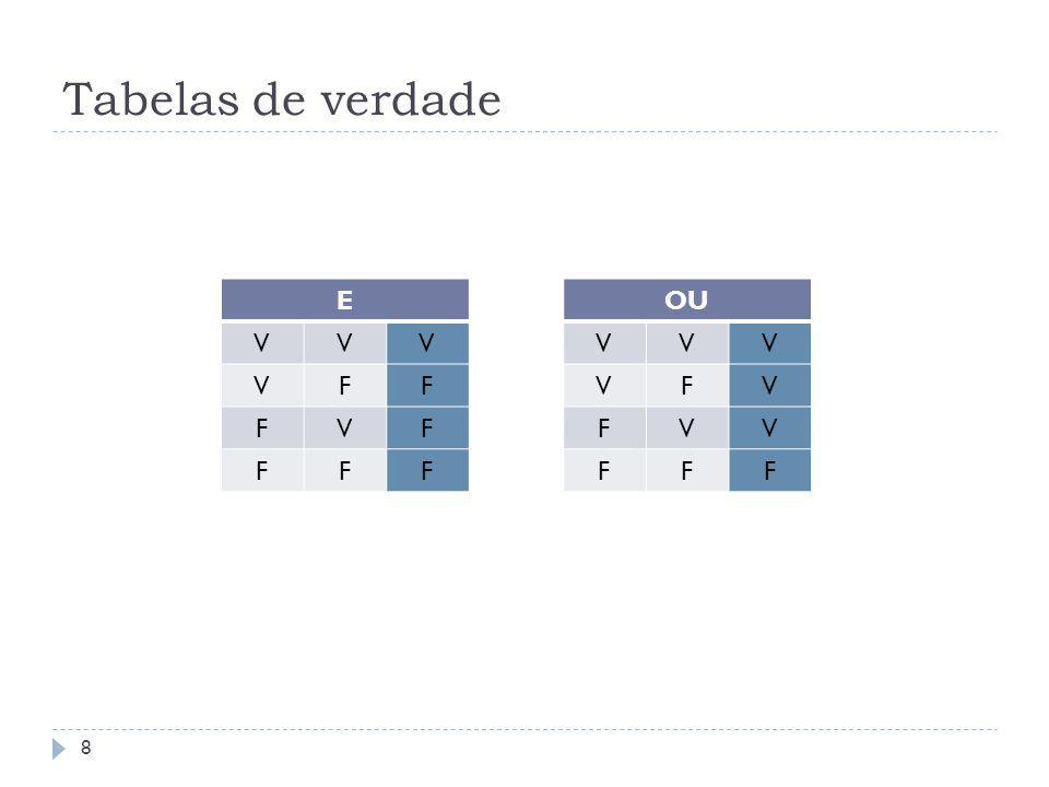 Tabelas de verdade 8 E VVV VFF FVF FFF OU VVV VFV FVV FFF