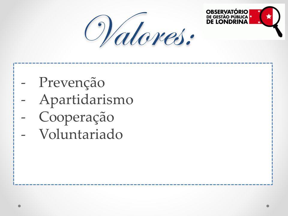 Valores: -Prevenção -Apartidarismo -Cooperação -Voluntariado