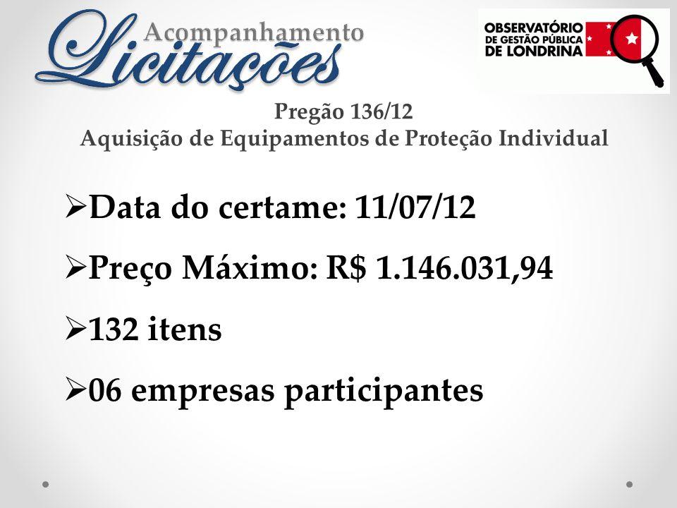  Data do certame: 11/07/12  Preço Máximo: R$ 1.146.031,94  132 itens  06 empresas participantes Pregão 136/12 Aquisição de Equipamentos de Proteção Individual