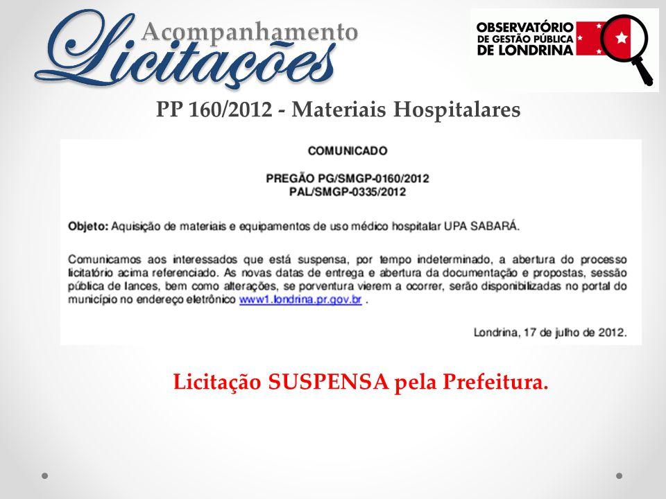 Licitação SUSPENSA pela Prefeitura. PP 160/2012 - Materiais Hospitalares