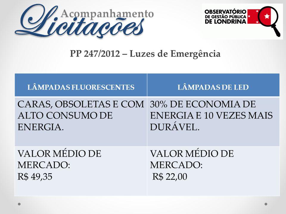 LÂMPADAS FLUORESCENTESLÂMPADAS DE LED CARAS, OBSOLETAS E COM ALTO CONSUMO DE ENERGIA.