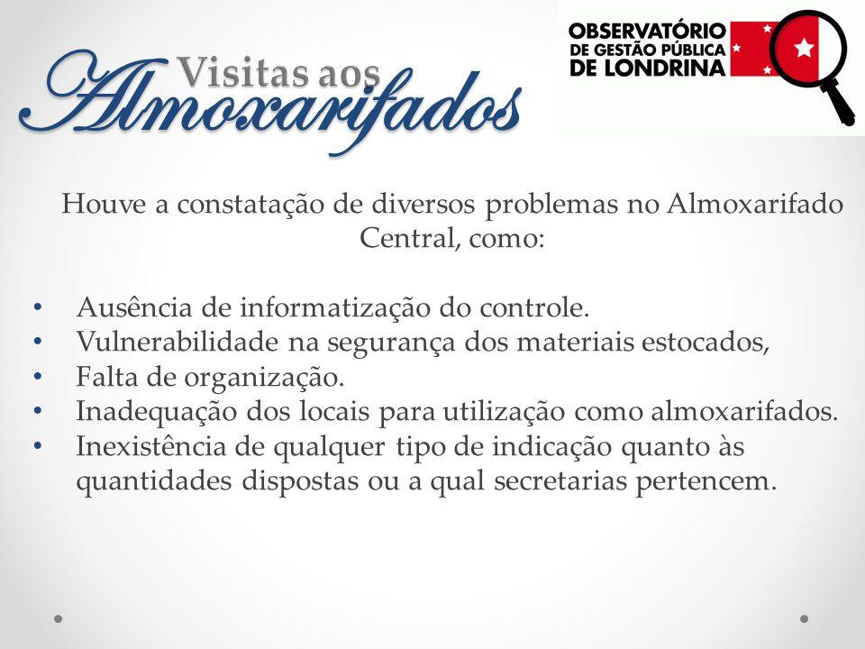 Almoxarifados Houve a constatação de diversos problemas no Almoxarifado Central, como: Ausência de informatização do controle.