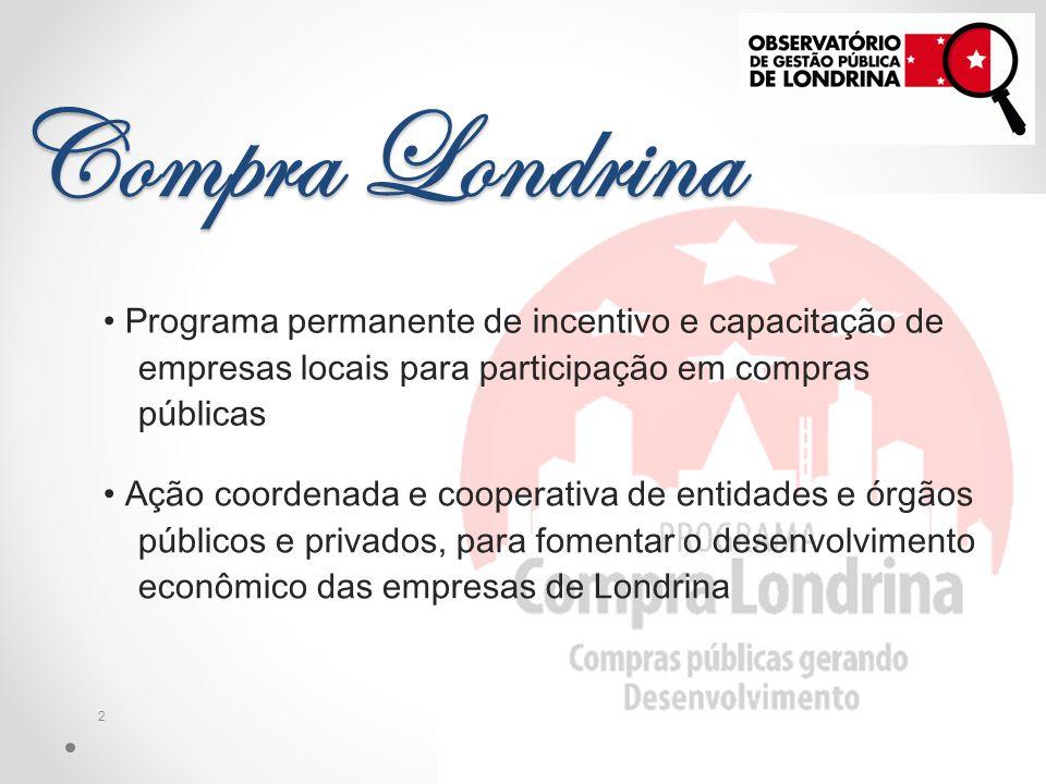 Programa permanente de incentivo e capacitação de empresas locais para participação em compras públicas Ação coordenada e cooperativa de entidades e órgãos públicos e privados, para fomentar o desenvolvimento econômico das empresas de Londrina 2 Compra Londrina