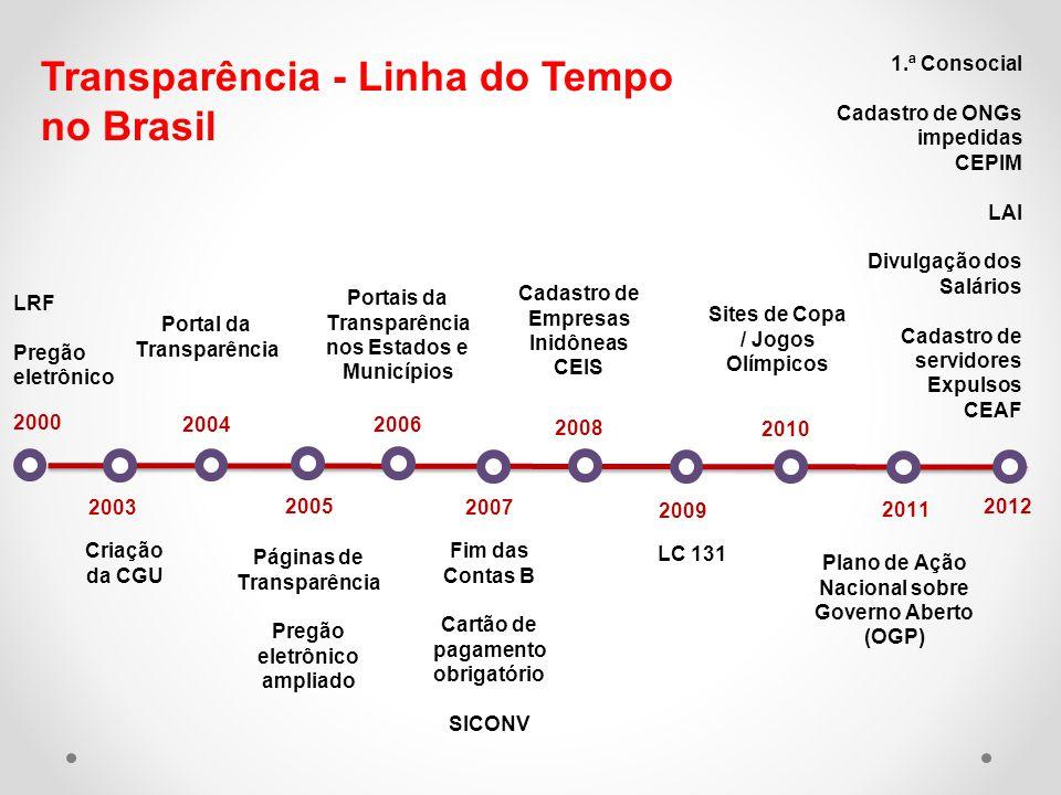 Licitação suspensa PP 146/2012 – Luzes de Emergência