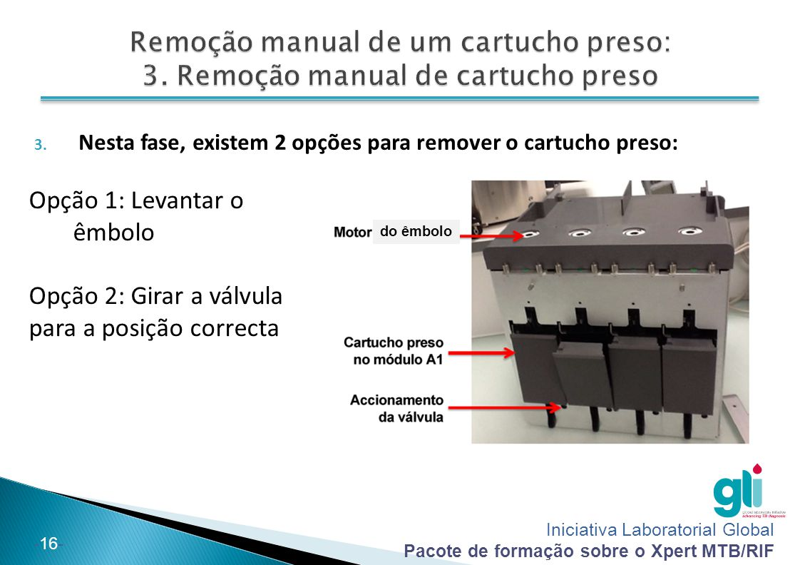 Iniciativa Laboratorial Global Pacote de formação sobre o Xpert MTB/RIF -16- 3. Nesta fase, existem 2 opções para remover o cartucho preso: Opção 1: L