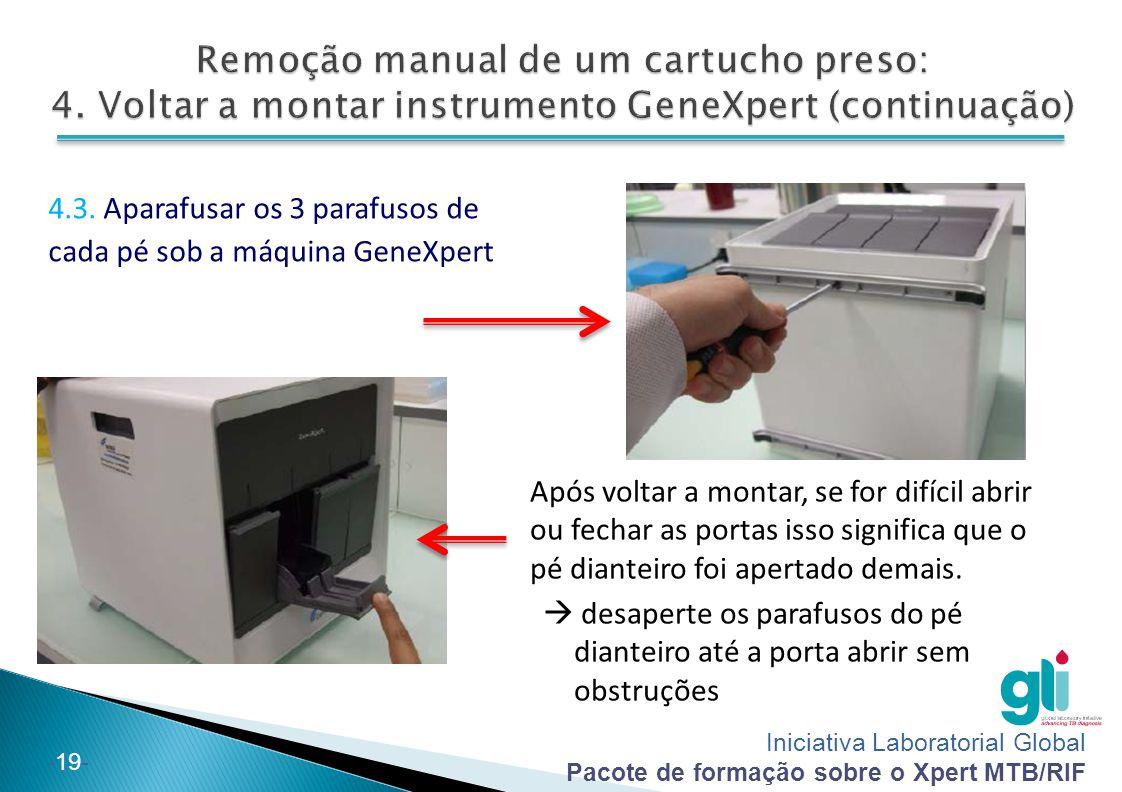 Iniciativa Laboratorial Global Pacote de formação sobre o Xpert MTB/RIF -19- Após voltar a montar, se for difícil abrir ou fechar as portas isso signi